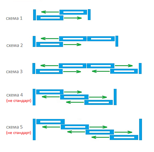Схемы размещения створок в слайдорс